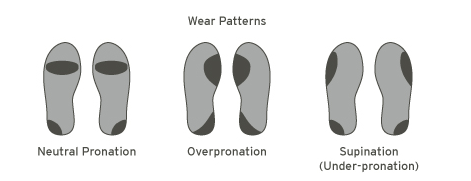 Sole Wear Pattern